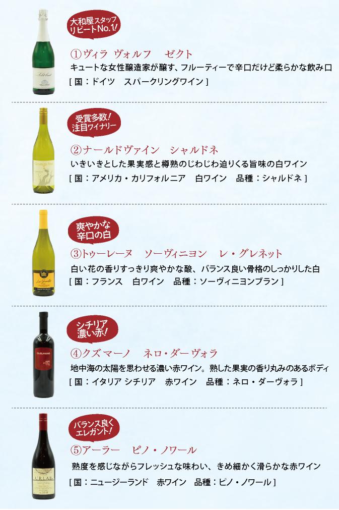 抜群の味覚センス桑田セレクト ワインセットB
