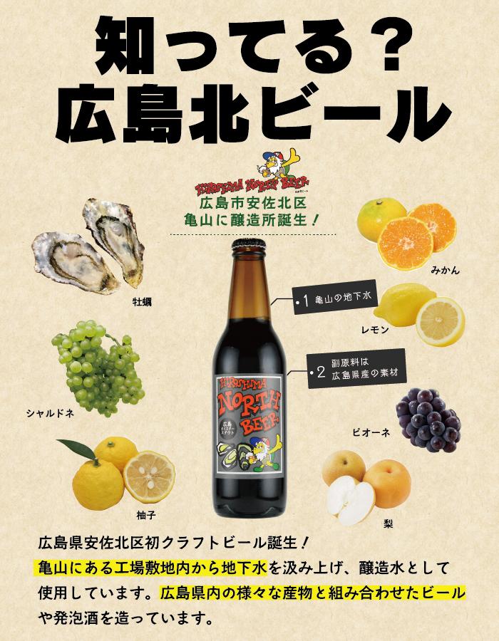 広島北ビール チラシ01